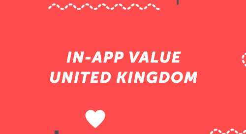 In-App Advertising: UK Audience Engagement
