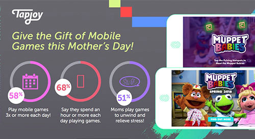 The Best Way to Reach Moms for Mother's Day Promotion? Try Mobile Games