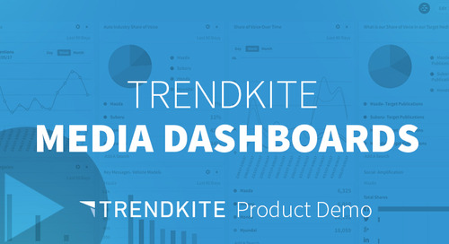 TrendKite PR Dashboards Video