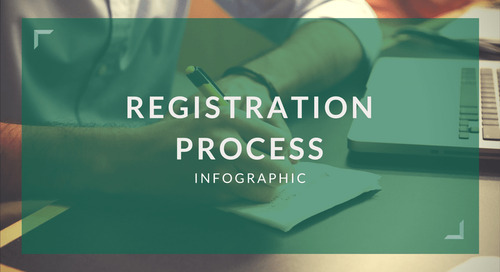 Registration Process [Infographic]