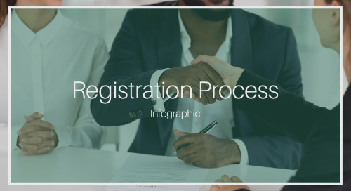 Your Property Registration Process [Infographic]