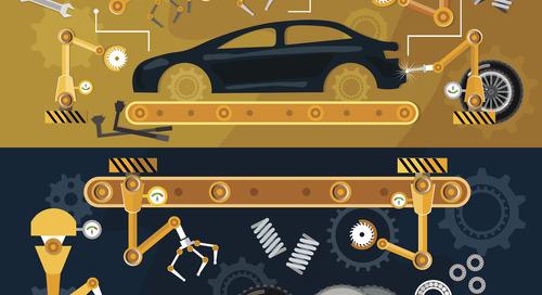 LeanKit for Automotive