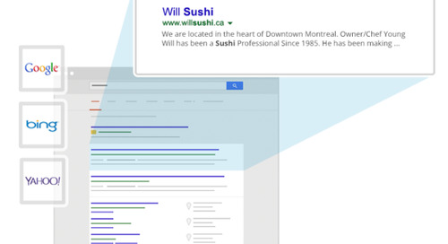 Say Goodbye to Google's Sidebar Ads (2016 Update)