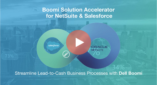 Demo | Boomi NetSuite and Salesforce Solution Accelerator