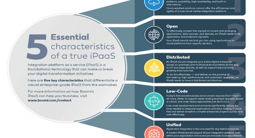 5 Essential Characteristics of a True iPaaS [Infographic]