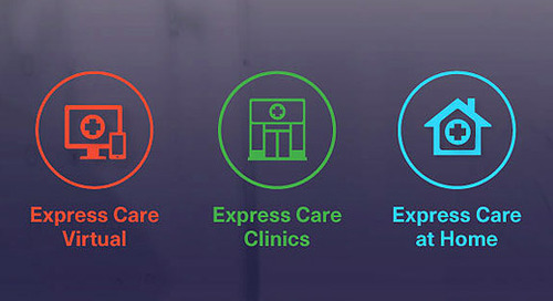 In-clinic, virtual or at-home: 3 ways to get care
