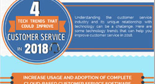 2018 Customer Service Tech Trends