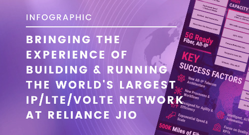 Bringing the Experience of Building & Running the World's Largest IP/LTE/VoLTE Network at Reliance Jio