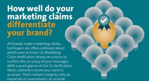 Do your marketing claims differentiate your brand?