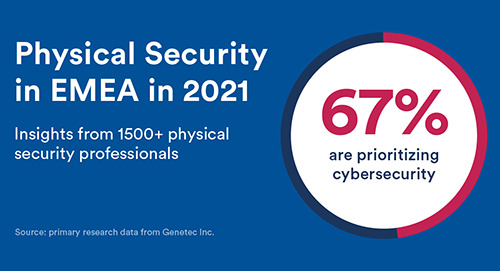 Unblurring the lines between physical and cyber security