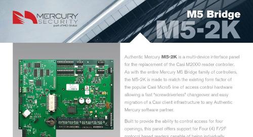 Mercury M5-2K multi-device interface panel
