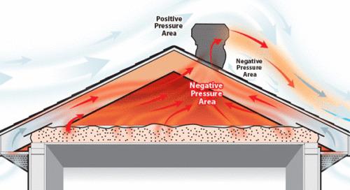 Passive Roof Vent