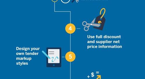 How to Prepare a Profitable Bid/Build Estimate [INFOGRAPHIC]
