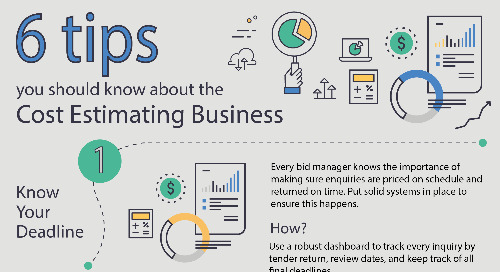 6 Cost Estimating Business Tips You Need to Know [INFOGRAPHIC]