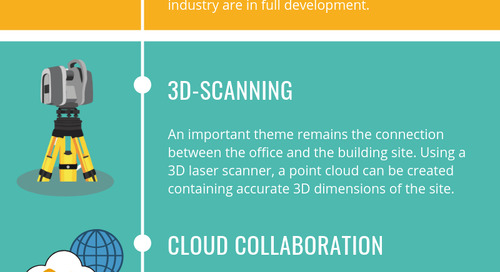 10 trends in the MEP industry until 2020 [infographic]
