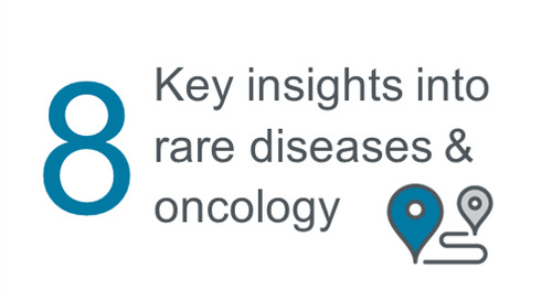 The impact of COVID-19 on clinical trials in rare disease and oncology
