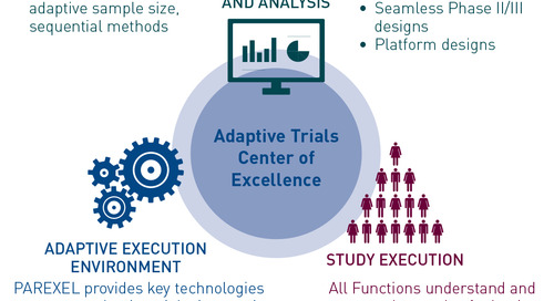 Definition and Features of Adaptive Clinical Trials
