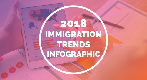 2018 Immigration Trends Report Infographic