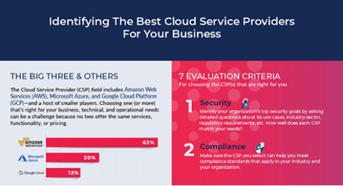 Identifying the Best Cloud Service Providers