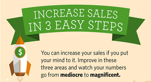 Increase Your Sales in Three Easy Steps (Infographic)