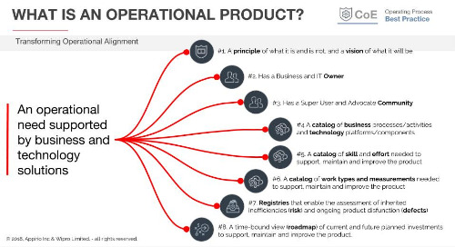 Simplify your Business Processes with Operational Products