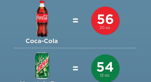 Caffeine--How Much is in Your Favorite Drink? (Infographic)