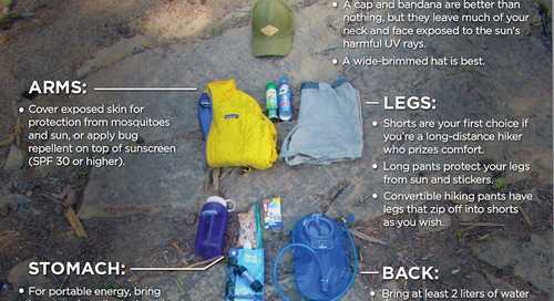 Healthy Hiking Head to Toe (Infographic)