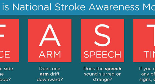 Coordinating Care for Stroke Patients