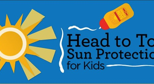 Sun Protection for Kids from Head to Toe (Infographic)