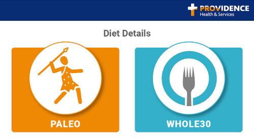 Diet series: Comparing low-carb diets Paleo vs. Whole 30