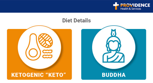 Diet series: Comparing Keto and Buddha diets