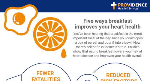 Five ways breakfast improves your heart health