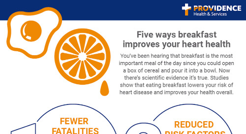 Five ways breakfast improves your heart health