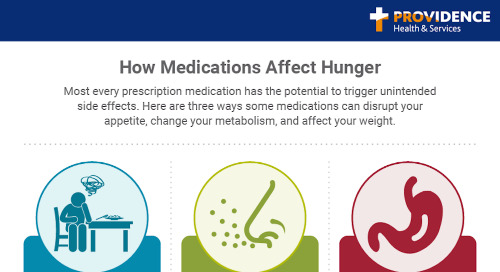 Is your medication to blame for changes in appetite?