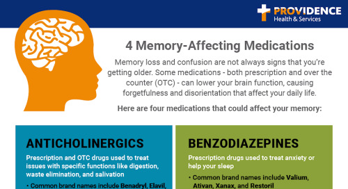 Four medications that can affect your memory