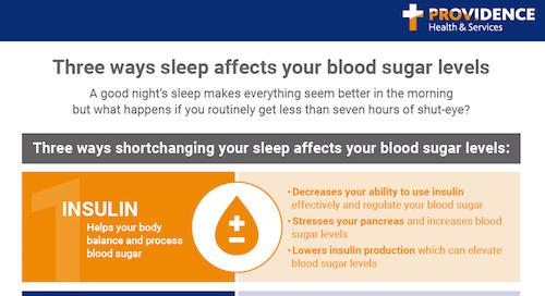 Three Ways Sleep Affects Your Blood Sugar Levels