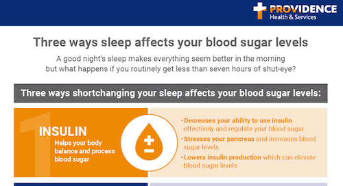 Three ways sleep affects your blood sugar levels
