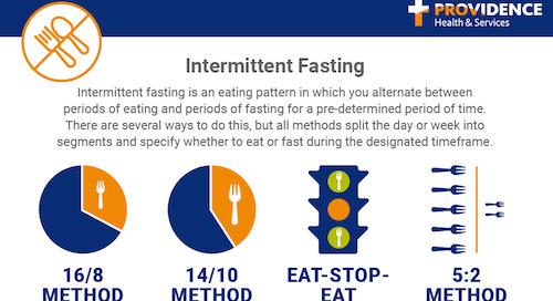 Diet series: Intermittent fasting