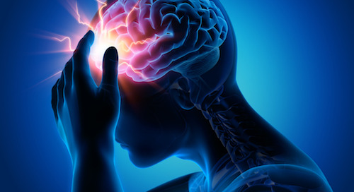 Common signs and symptoms of a concussion
