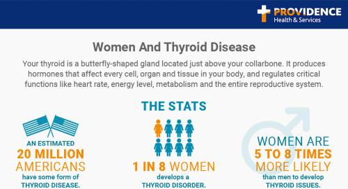 How thyroid disorders impact women's health
