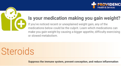 Is your medication making you gain weight?