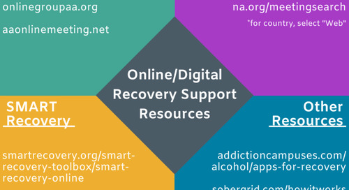 Digital recovery support: Online and mobile resources