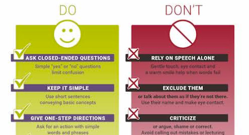 Do's and don'ts for communicating with someone with dementia