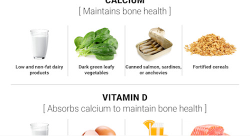 Nutrient needs in older adults