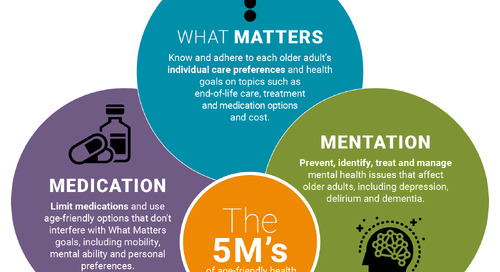 Our commitment to Age-Friendly Health through 5M's