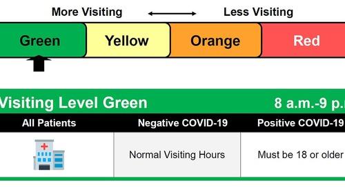Providence Alaska Medical Center Visitation Guidelines