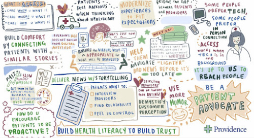 A Community-Inspired Conversation About Health Access