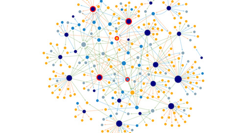 A Landscape of Impact: Network Mapping at CORE