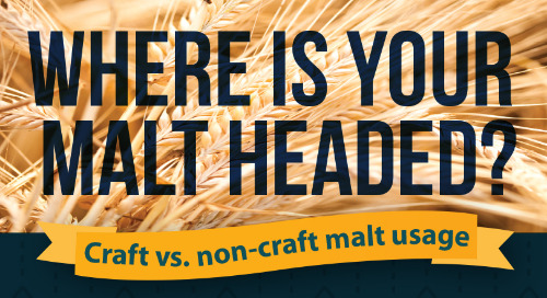 Where Is Your Malt Headed?