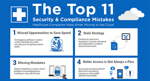 The Top 11 Security and Compliance Mistakes Healthcare Companies Make When Moving to the Cloud